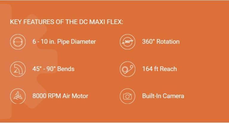 Key Features - DC Maxi Flex