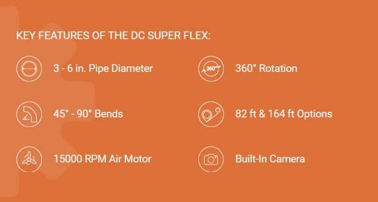 Key Features - DC Super Flex